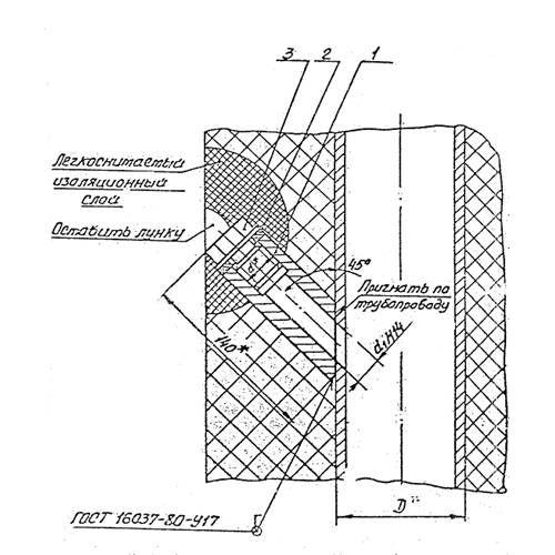 Закладные конструкции - ЗК4-5-87 (85) (Бобышка)